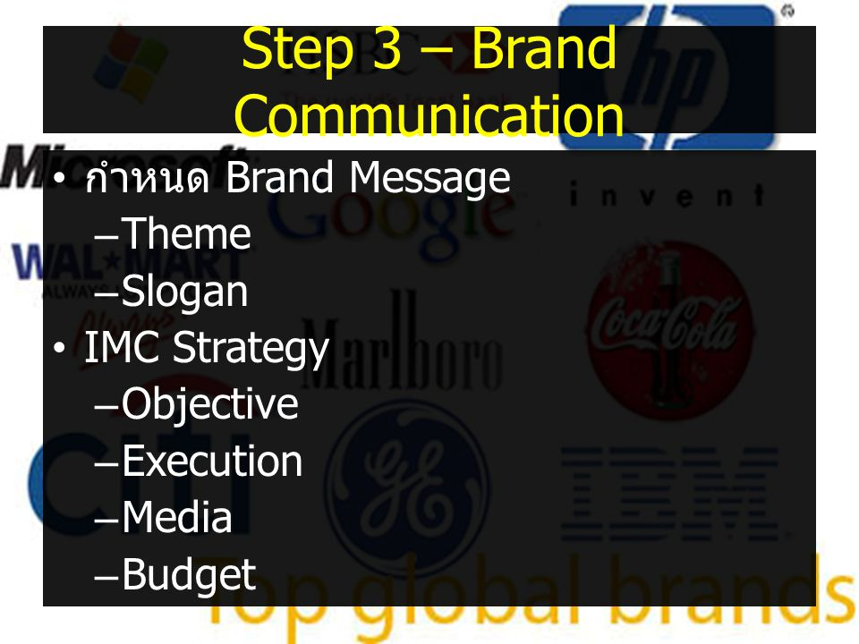 Step 3 – Brand Communication