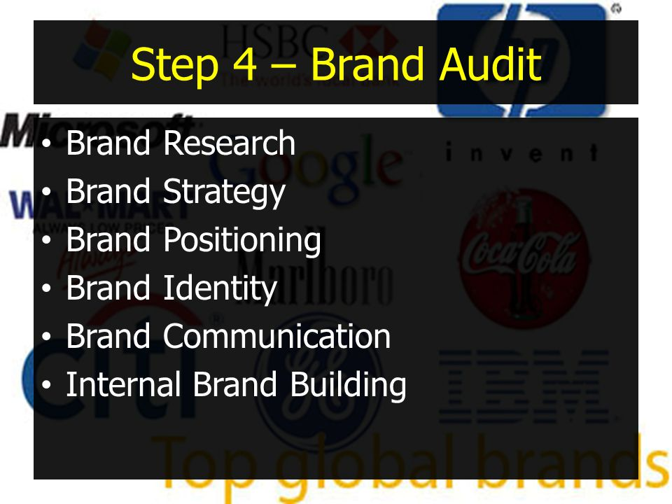 Step 4 – Brand Audit Brand Research Brand Strategy Brand Positioning
