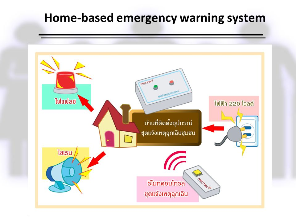 Home-based emergency warning system