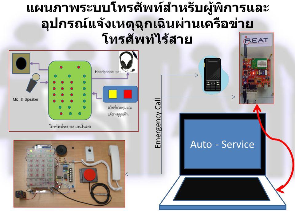 แผนภาพระบบโทรศัพท์สำหรับผู้พิการและอุปกรณ์แจ้งเหตุฉุกเฉินผ่านเครือข่ายโทรศัพท์ไร้สาย
