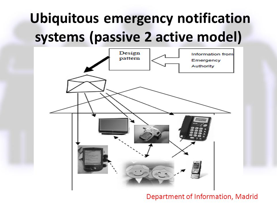 Ubiquitous emergency notification systems (passive 2 active model)