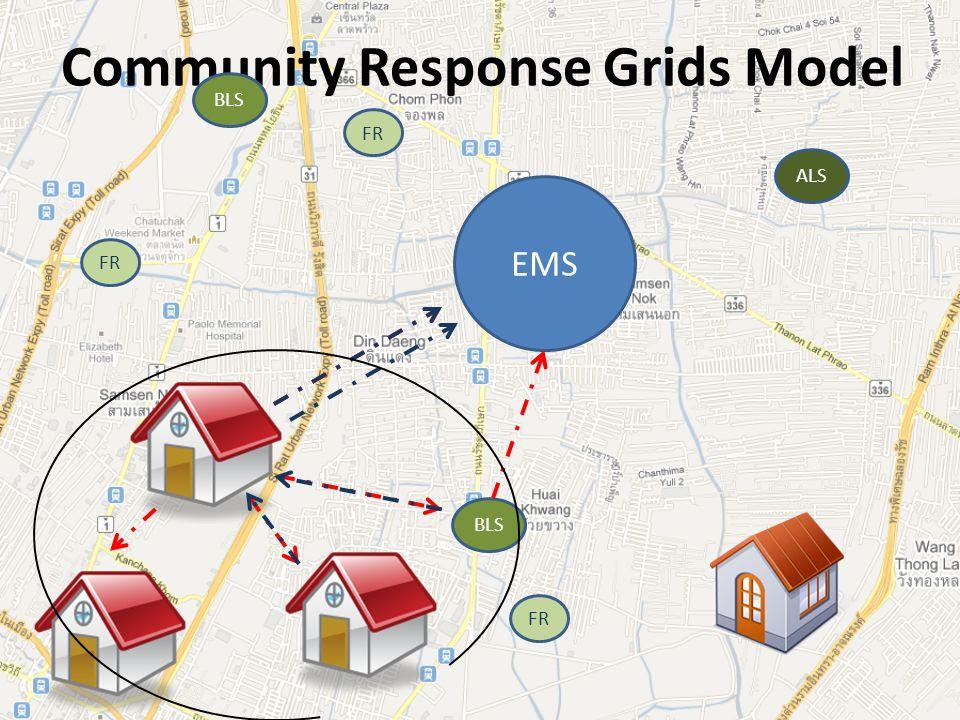Community Response Grids Model