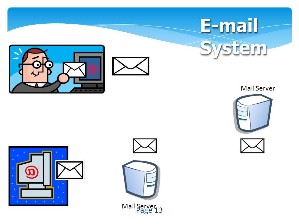 E-mail System Mail Server Mail Server