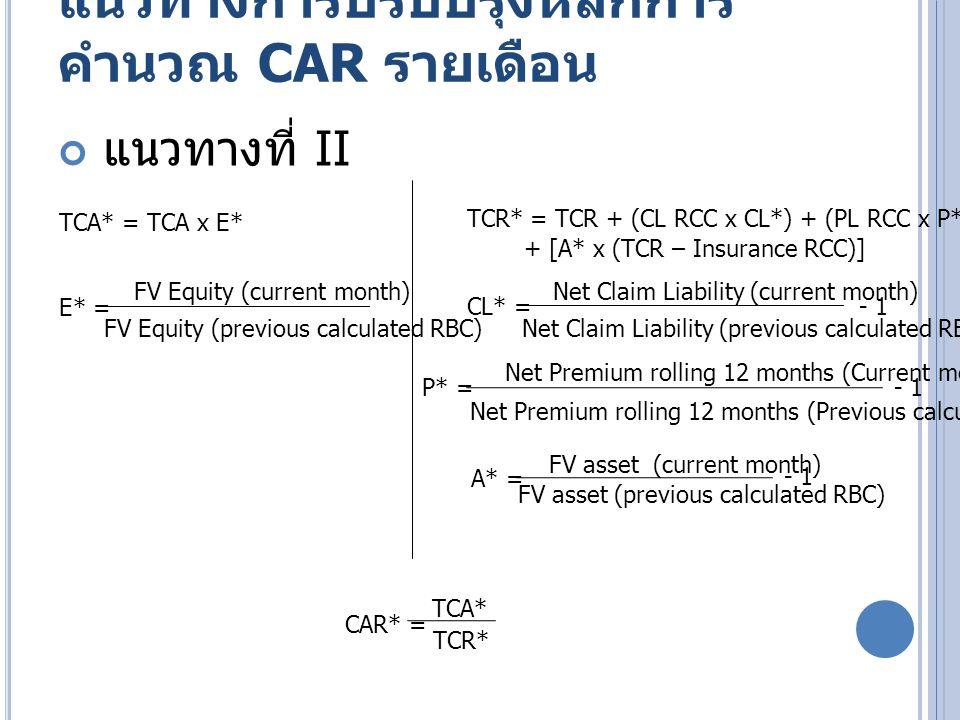 แนวทางการปรับปรุงหลักการคำนวณ CAR รายเดือน