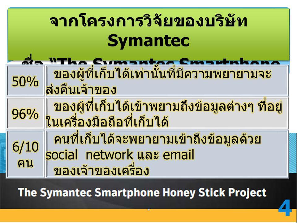 จากโครงการวิจัยของบริษัท Symantec ชื่อ The Symantec Smartphone Honey Stick Project