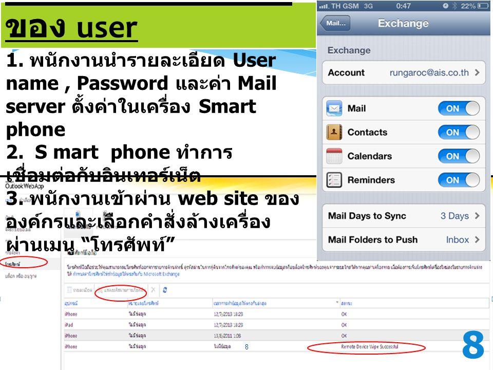 ขั้นตอนการใช้ระบบของ user