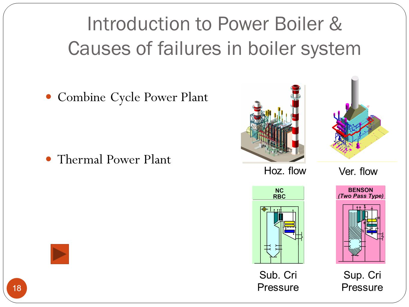 Introduction to Power Boiler & Causes of failures in boiler system