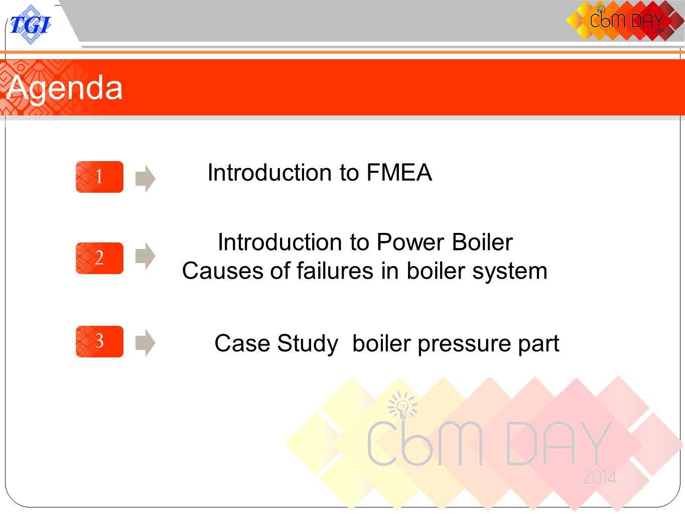 Agenda Introduction to FMEA 1 Introduction to Power Boiler
