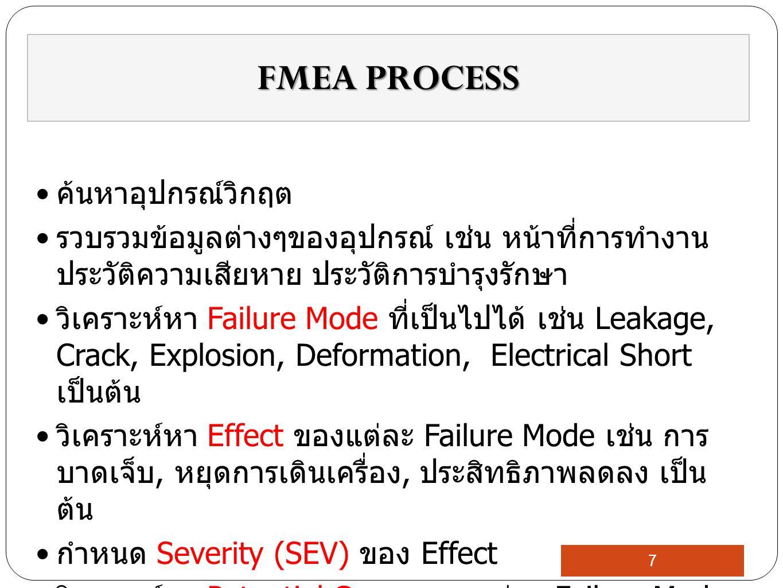 FMEA PROCESS ค้นหาอุปกรณ์วิกฤต