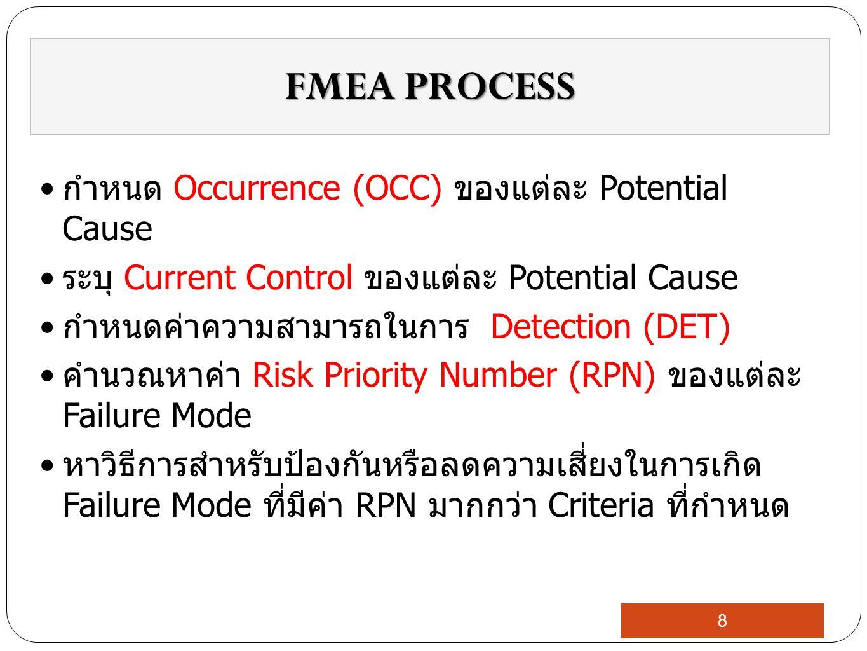 FMEA PROCESS กำหนด Occurrence (OCC) ของแต่ละ Potential Cause