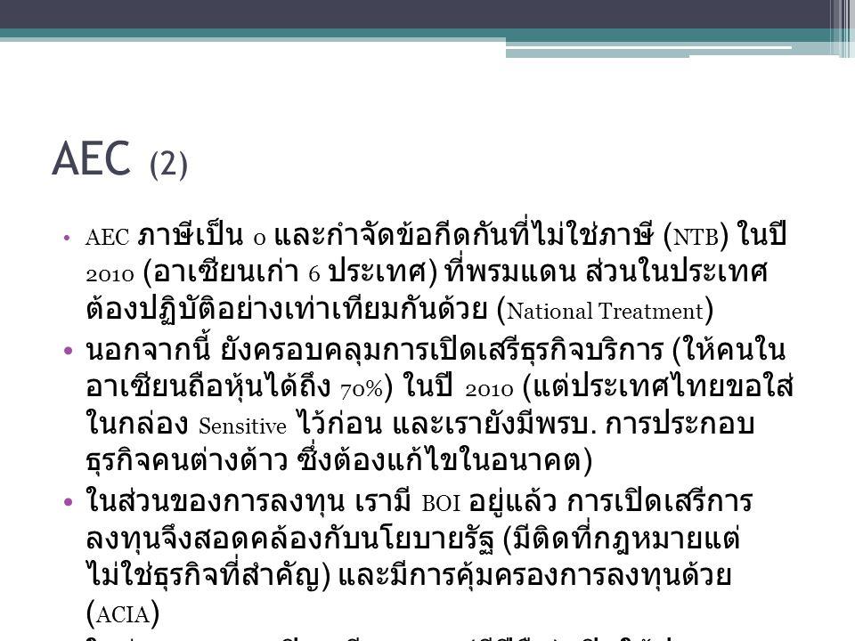 AEC (2)