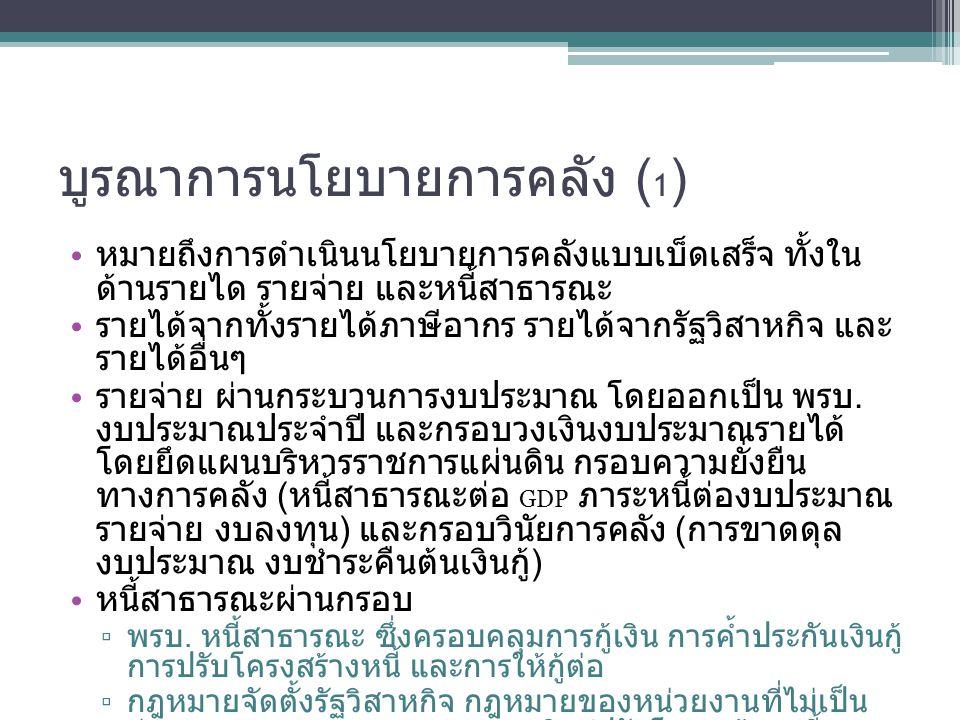 บูรณาการนโยบายการคลัง (1)
