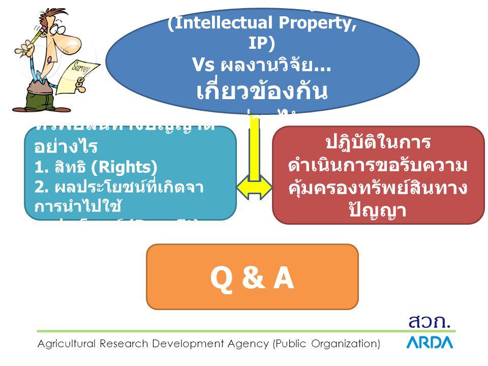 (Intellectual Property, IP) เกี่ยวข้องกันอย่างไร