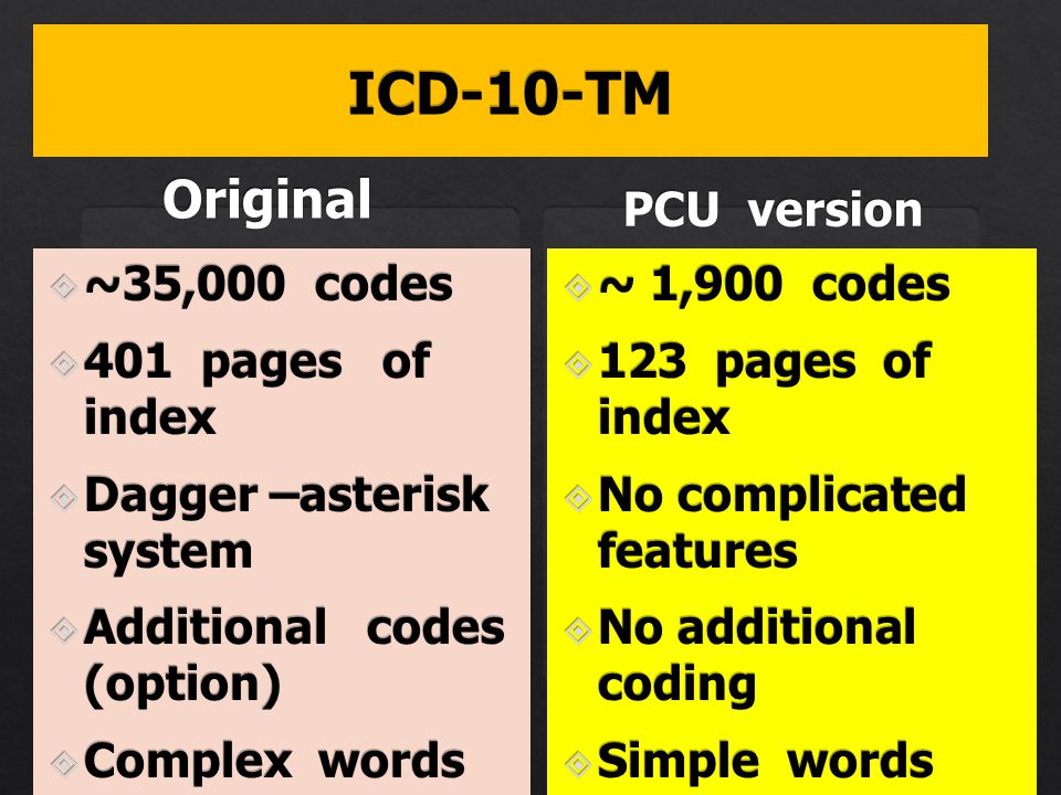 ICD-10-TM Original PCU version ~35,000 codes 401 pages of index