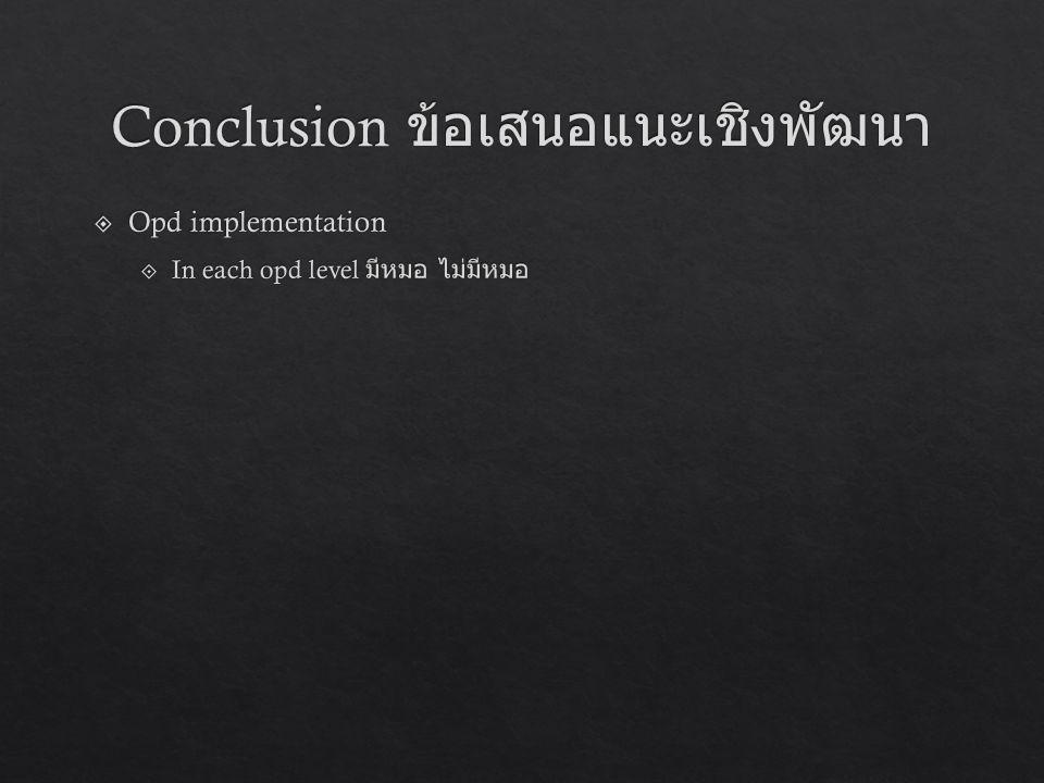 Conclusion ข้อเสนอแนะเชิงพัฒนา