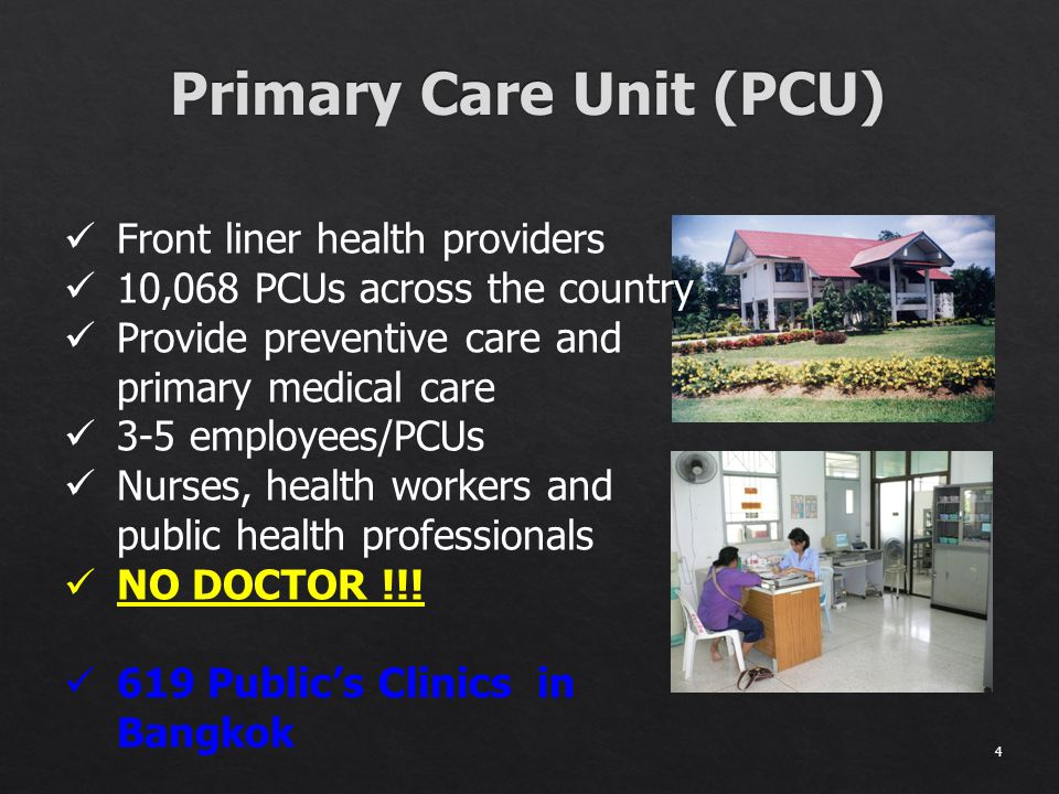 Primary Care Unit (PCU)