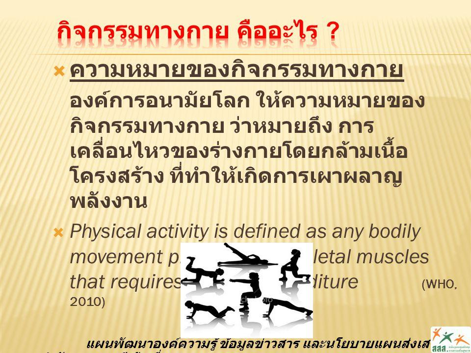 กิจกรรมทางกาย คืออะไร