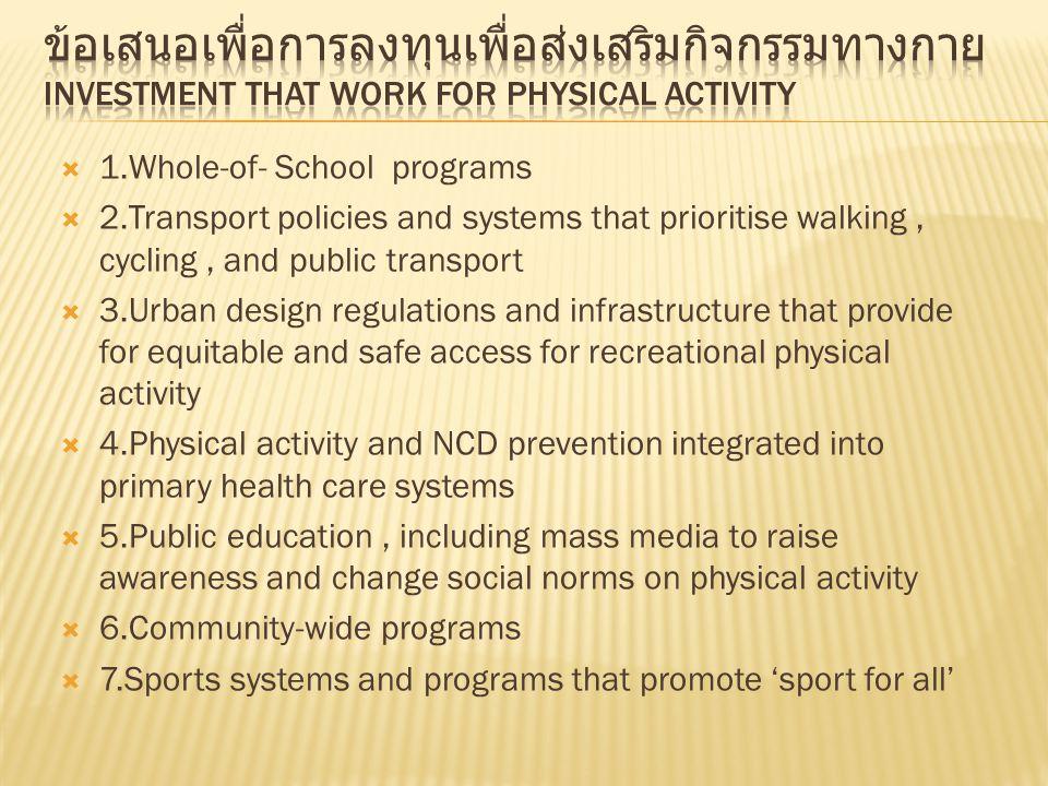 ข้อเสนอเพื่อการลงทุนเพื่อส่งเสริมกิจกรรมทางกาย Investment that Work for Physical Activity