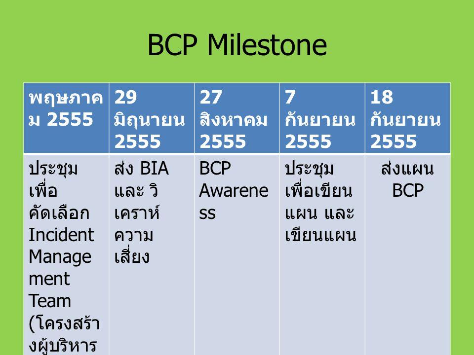 BCP Milestone พฤษภาคม 2555 29 มิถุนายน 2555 27 สิงหาคม 2555