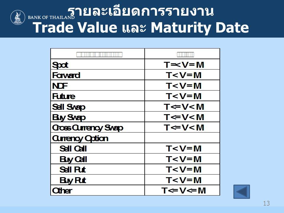 รายละเอียดการรายงาน Trade Value และ Maturity Date