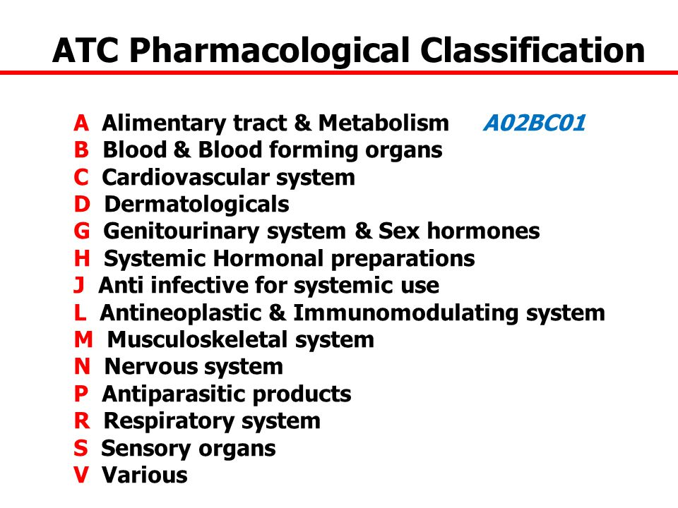 ATC Pharmacological Classification