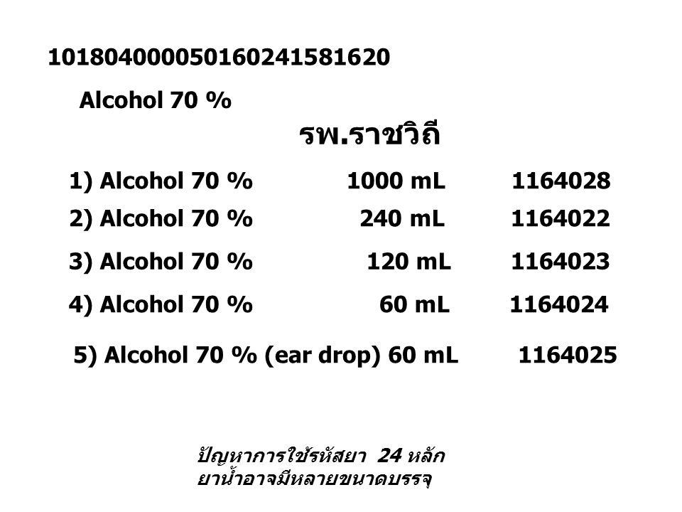 101804000050160241581620 Alcohol 70 % รพ.ราชวิถี 1) Alcohol 70 % 1000 mL 1164028.