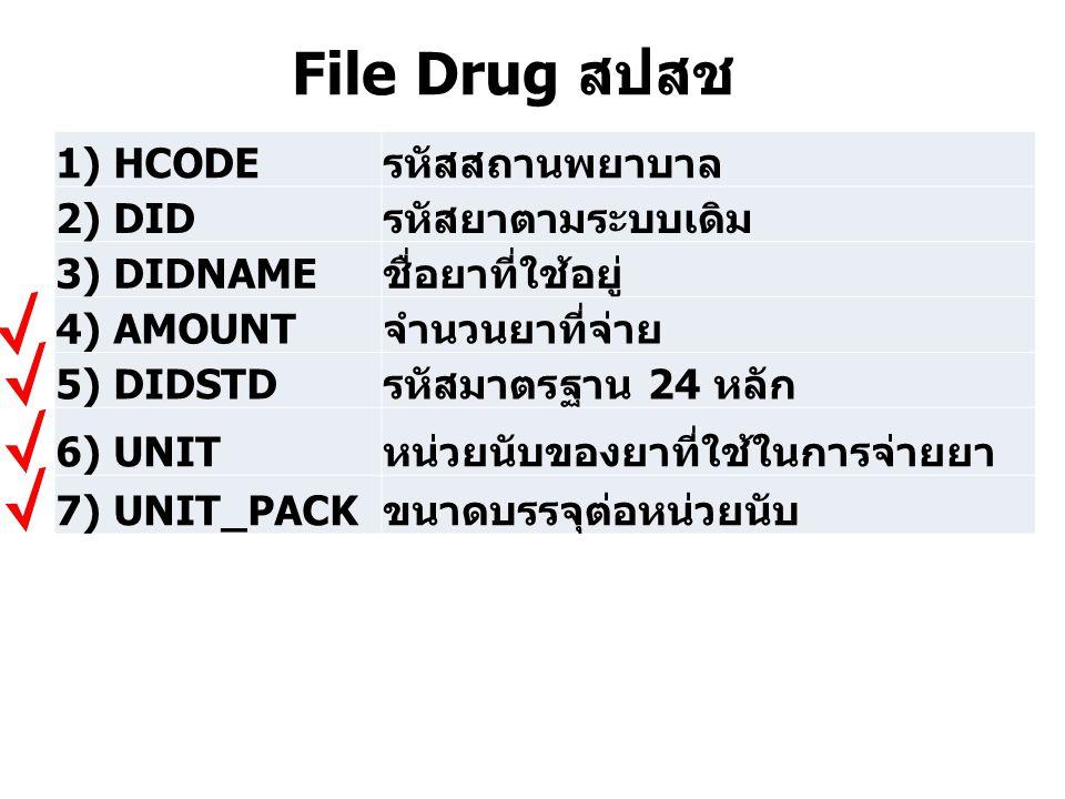File Drug สปสช 1) HCODE รหัสสถานพยาบาล 2) DID รหัสยาตามระบบเดิม