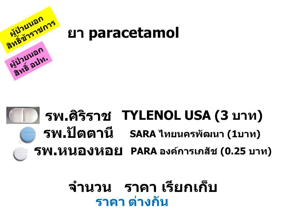 SARA ไทยนครพัฒนา (1บาท) PARA องค์การเภสัช (0.25 บาท)