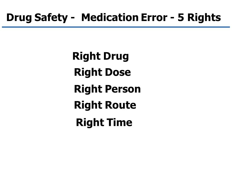 Drug Safety - Medication Error - 5 Rights