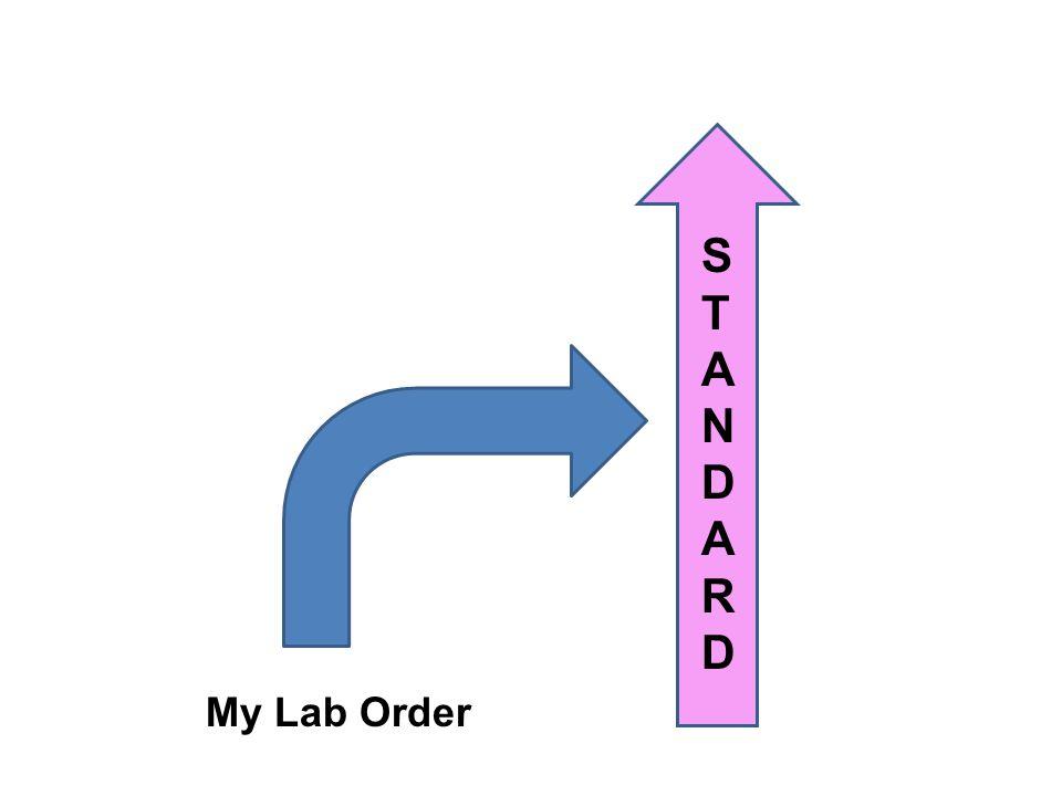 S T A N D R My Lab Order