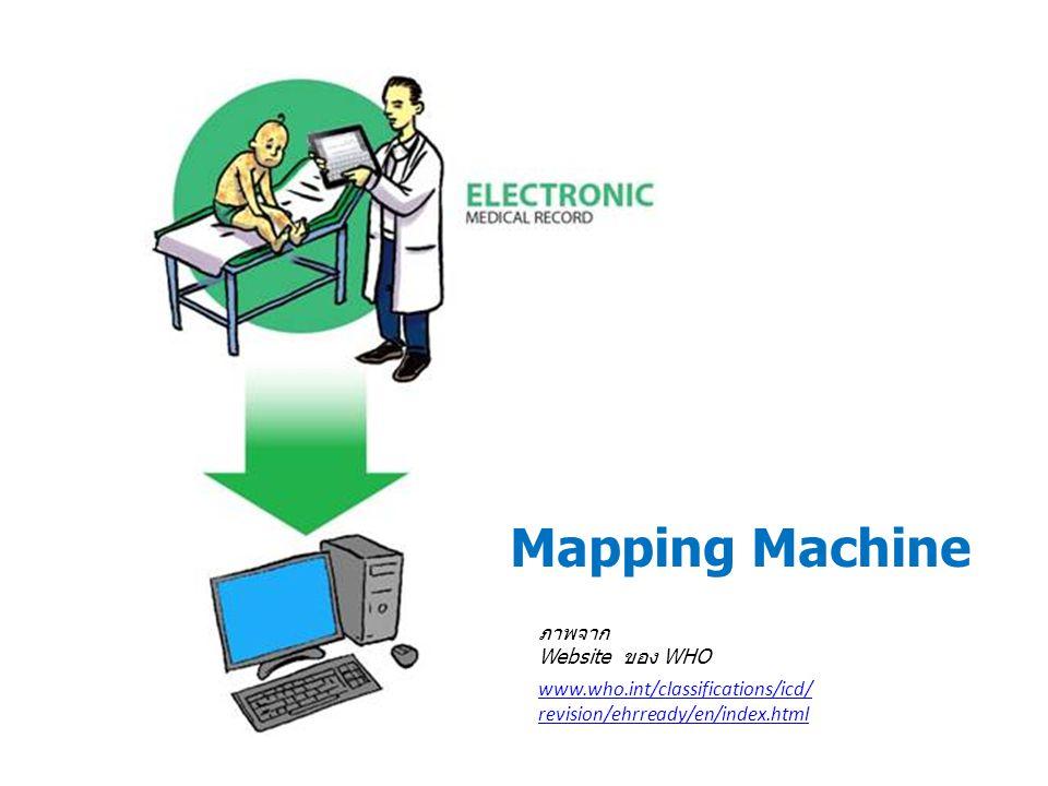 Mapping Machine ภาพจาก Website ของ WHO