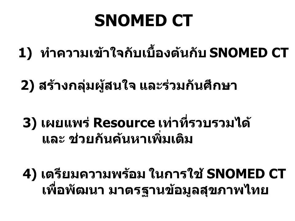 SNOMED CT 1) ทำความเข้าใจกับเบื้องต้นกับ SNOMED CT