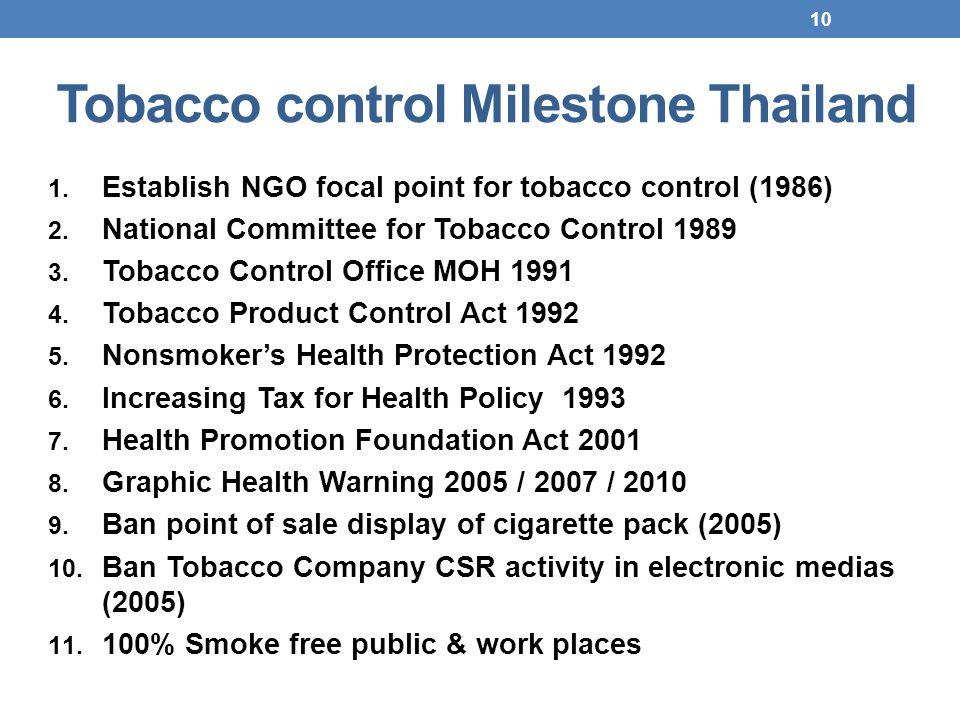 Tobacco control Milestone Thailand