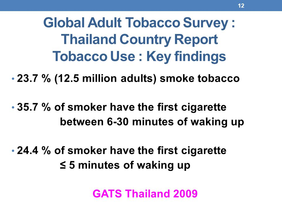 Global Adult Tobacco Survey : Thailand Country Report Tobacco Use : Key findings