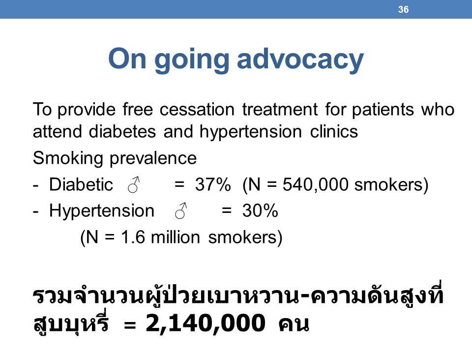 On going advocacy To provide free cessation treatment for patients who attend diabetes and hypertension clinics.