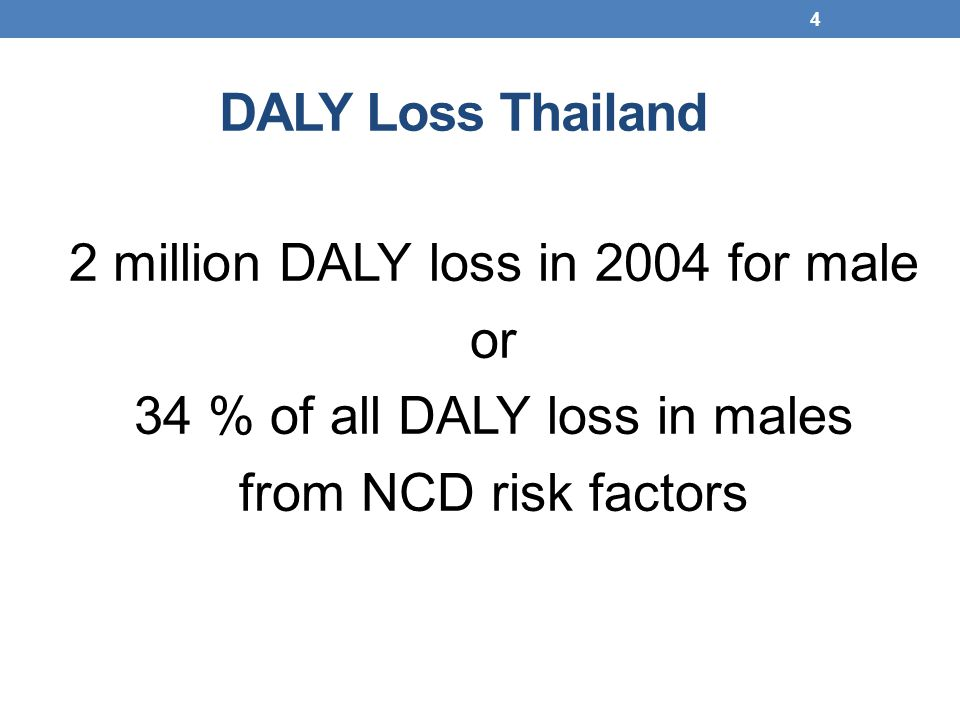 2 million DALY loss in 2004 for male or 34 % of all DALY loss in males