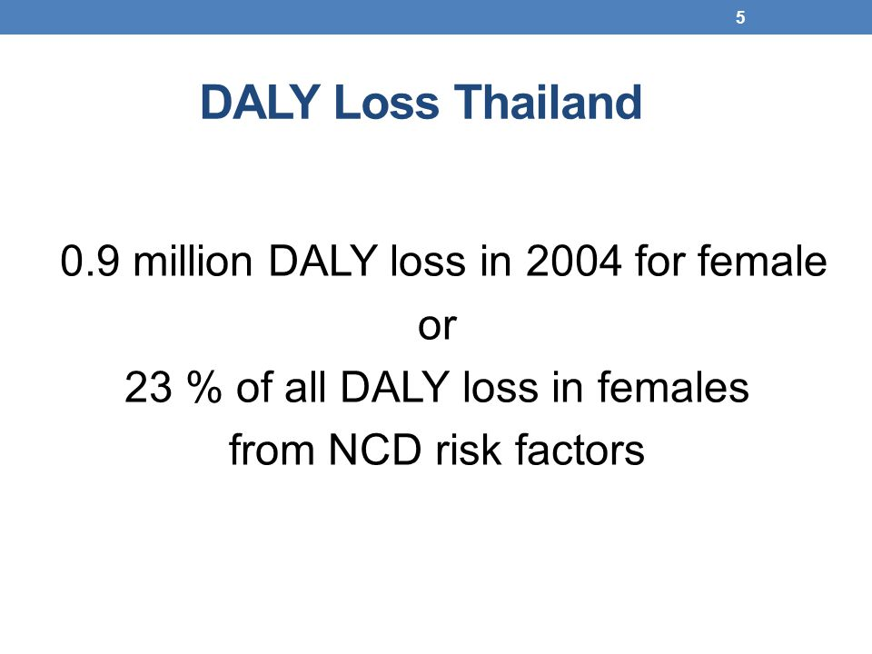 0.9 million DALY loss in 2004 for female