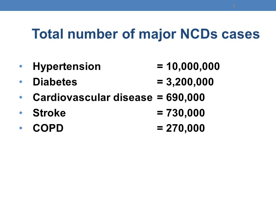 Total number of major NCDs cases