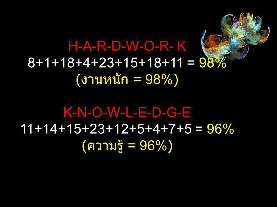 H-A-R-D-W-O-R- K 8+1+18+4+23+15+18+11 = 98% (งานหนัก = 98%) K-N-O-W-L-E-D-G-E. 11+14+15+23+12+5+4+7+5 = 96%