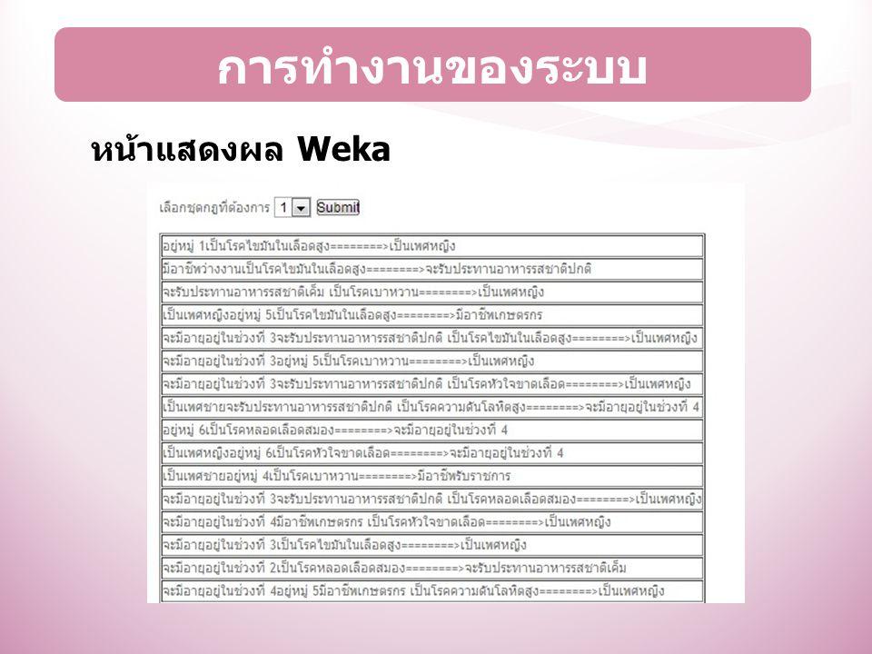 การทำงานของระบบ หน้าแสดงผล Weka