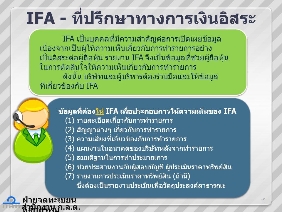 IFA - ที่ปรึกษาทางการเงินอิสระ