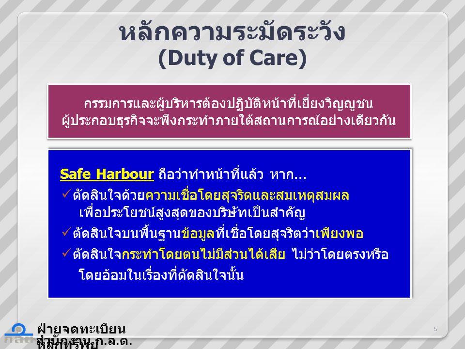 หลักความระมัดระวัง (Duty of Care)