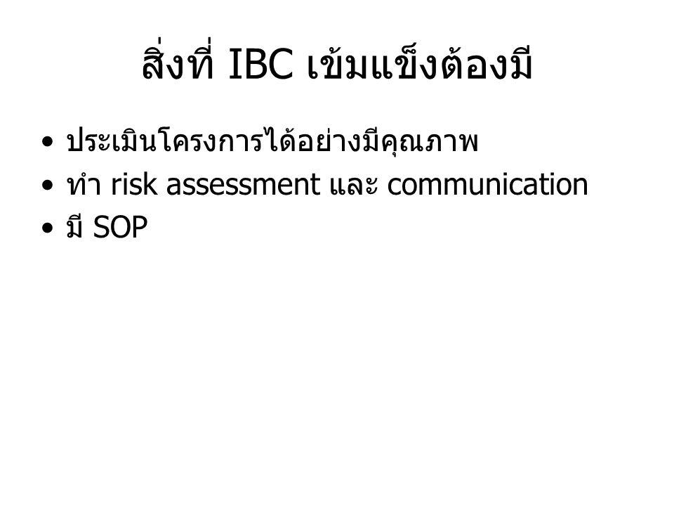 สิ่งที่ IBC เข้มแข็งต้องมี
