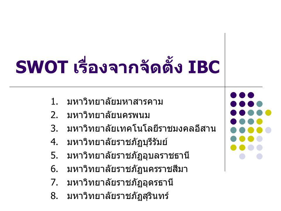 SWOT เรื่องจากจัดตั้ง IBC