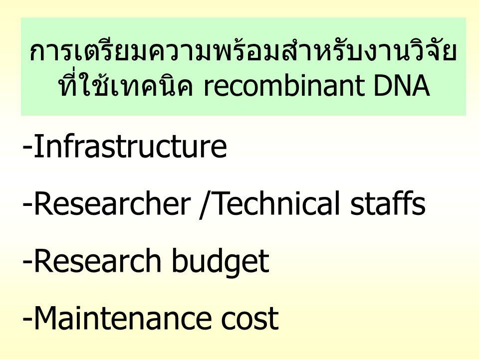 การเตรียมความพร้อมสำหรับงานวิจัยที่ใช้เทคนิค recombinant DNA