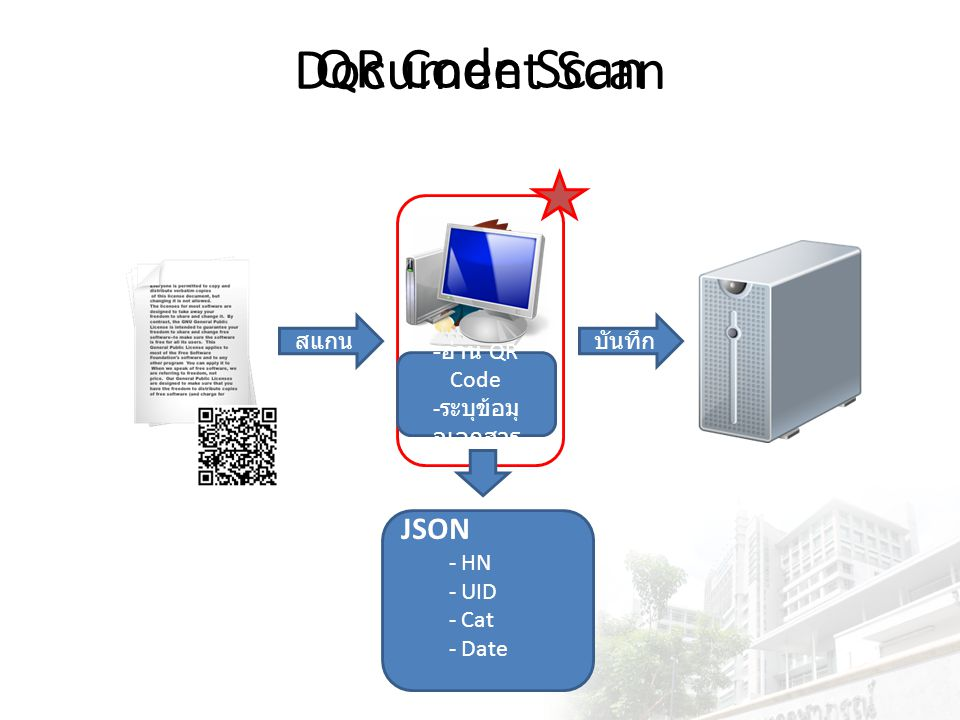 QR Code Scan Document Scan JSON สแกน บันทึก -อ่าน QR Code