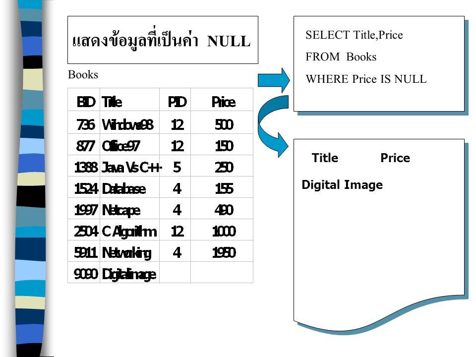 แสดงข้อมูลที่เป็นค่า NULL
