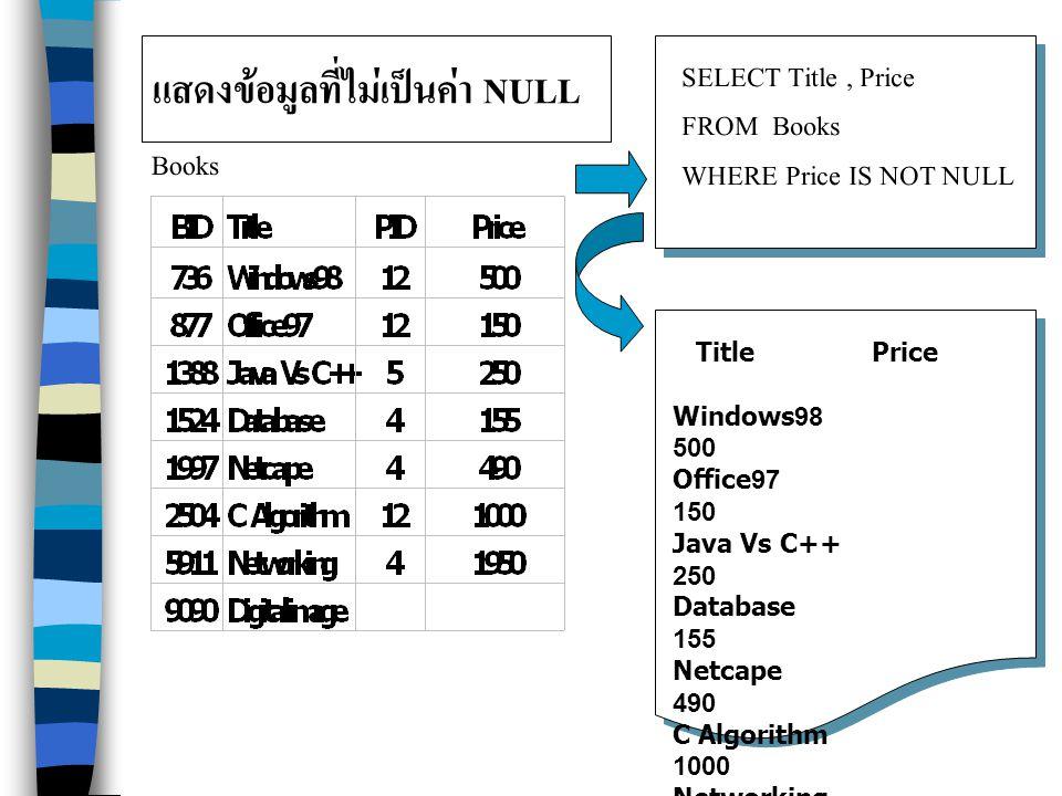 แสดงข้อมูลที่ไม่เป็นค่า NULL