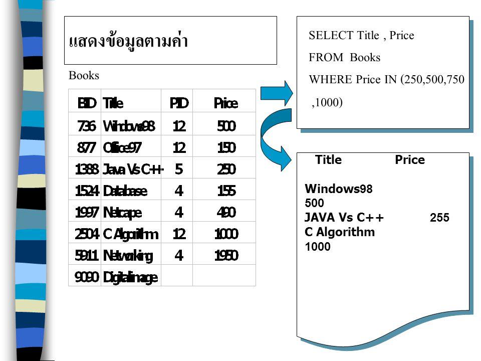 แสดงข้อมูลตามค่า SELECT Title , Price FROM Books