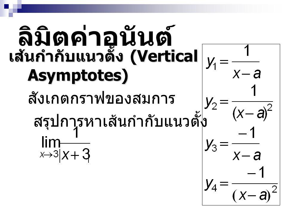 ลิมิตค่าอนันต์ เส้นกำกับแนวตั้ง (Vertical Asymptotes)